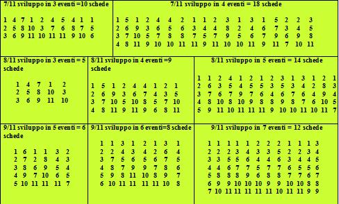 sistemi3